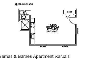 Bathroom, 213 N Hamilton St, 2