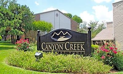 Canyon Creek, 0