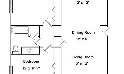 Bedroom, 1706 Springfield Rd, 2