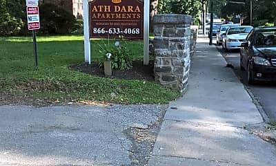 Ath Dara, 1