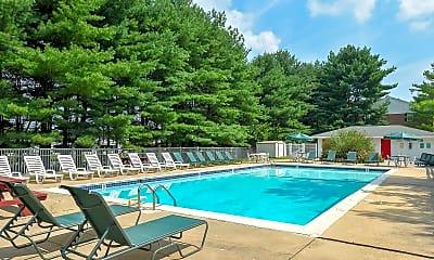 Pool, Allandale Village Apartments, 2