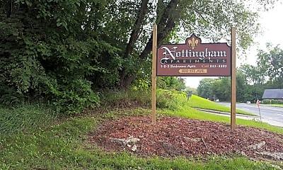 Nottingham on the HIll, 1