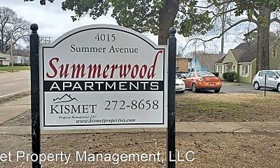 Community Signage, 4015 Summer Ave, 0