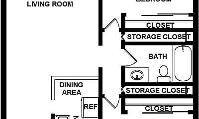 Kitchen, 2971 N Main St, 2