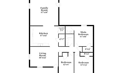 Kitchen, 1617 Long Shadow Ln, 2