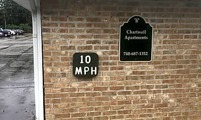 Chartwell Apartments, 1