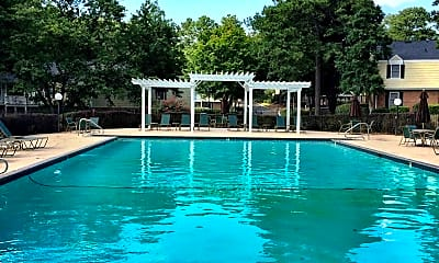 Pool, DWELL @ 750, 1