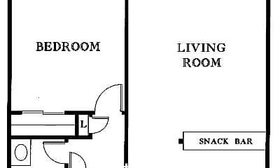Bedroom, 2717 N 73rd St, 2