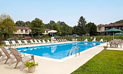 Pool, 100 Country View Ln, 0