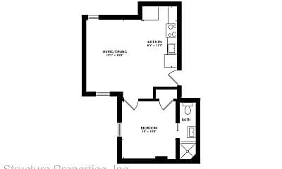Kitchen, 688 Haight St, 1