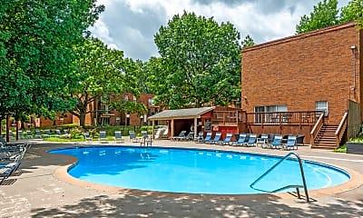 Pool, Coach House, 2