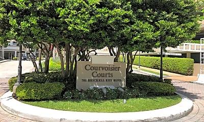 Courvoisier Courts, 1