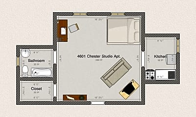 Bathroom, 4601 Chester Ave, 2