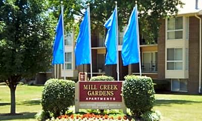 Mill Creek Gardens, 0