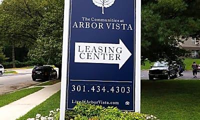 The Communities at Arbor Vista, 1