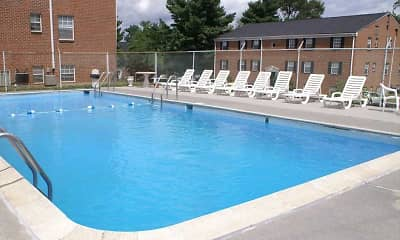 Pool, Northview, 1