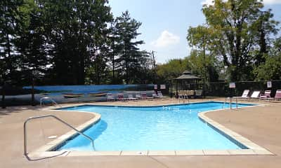 Pool, Yorktowne Farms Community, 0