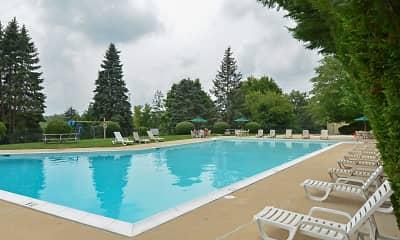 Pool, Norwood House Apartments, 2