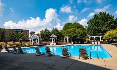 Pool, The Drake, 0
