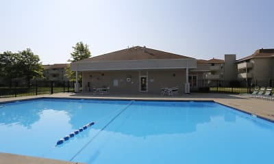 Pool, View High Lake, 2
