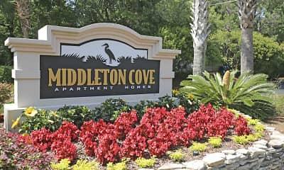 Community Signage, Middleton Cove, 2