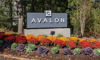 Community Signage, Avalon Burlington, 2