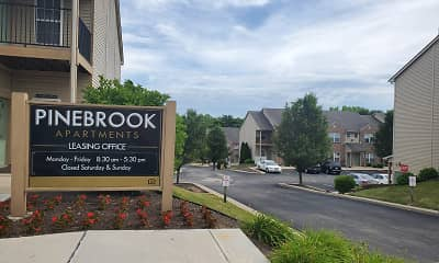 Community Signage, Pinebrook & Library Park Apartments, 2