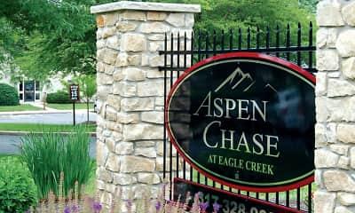Community Signage, Aspen Chase At Eagle Creek, 2