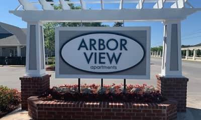 Community Signage, Arbor View D'iberville, 0