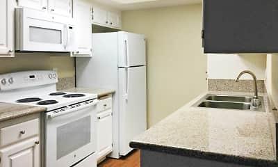 Kitchen, Benchmark, 2