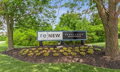 Community Signage, Renew Cross Creek, 2