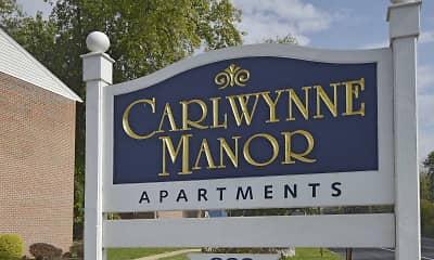 Community Signage, Carlwynne & Hanover Manor, 2