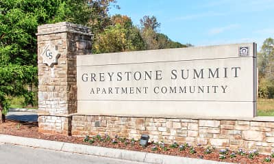 Community Signage, Greystone Summit, 2