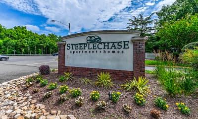 Community Signage, Steeplechase Apartments, 2