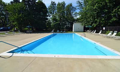 Pool, Tallmadge Oaks, 0