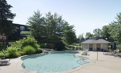 Pool, Beau Jardin, 0
