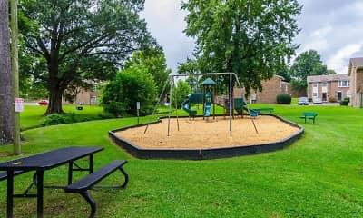 Playground, Forest Hills-NC, 1