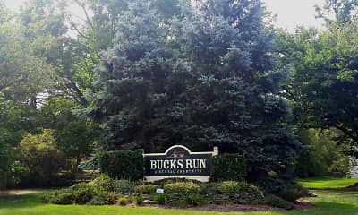 Landscaping, Bucks Run Apartments, 0