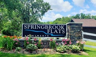 Community Signage, Springbrook Flats, 0