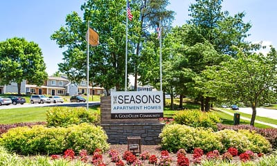 Community Signage, The Seasons, 2