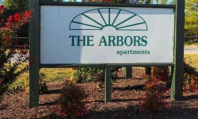Community Signage, Arbors - Blacksburg, 0