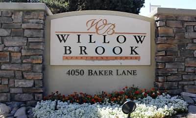 Community Signage, Willowbrook, 1