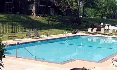 Pool, Seasons on Chelsea, 2