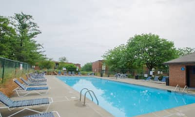Pool, Walnut Creek Apartments, 1