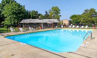 Pool, Mentor Mall Village, 0