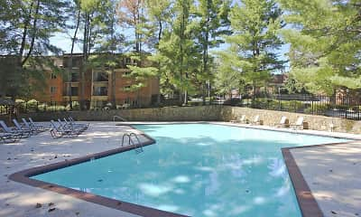 Pool, University Heights Apartments, 1