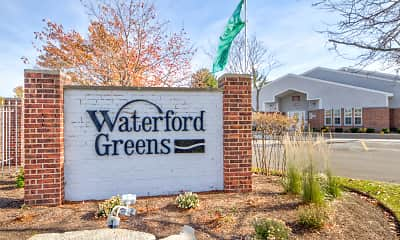 Community Signage, Waterford Greens, 2