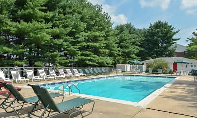 Pool, Allandale Village Apartments, 2