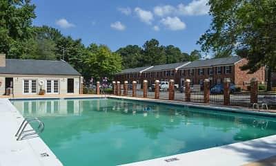 Pool, KRC Ridge, 0