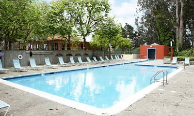 Pool, Lakewood Apartments- San Francisco, 1